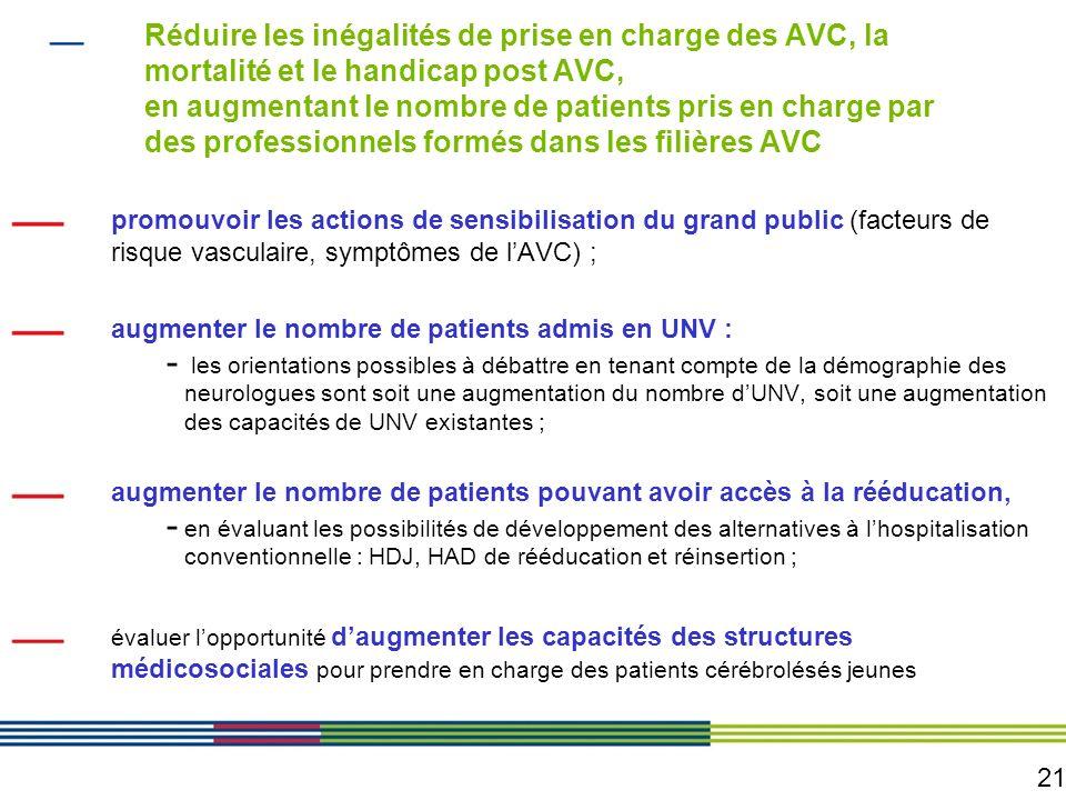 Réduire les inégalités de prise en charge des AVC, la mortalité et le handicap post AVC, en augmentant le nombre de patients pris en charge par des professionnels formés dans les filières AVC