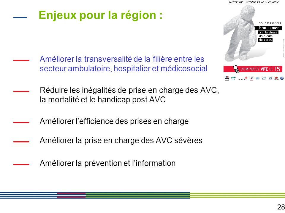 Enjeux pour la région : Améliorer la transversalité de la filière entre les secteur ambulatoire, hospitalier et médicosocial.