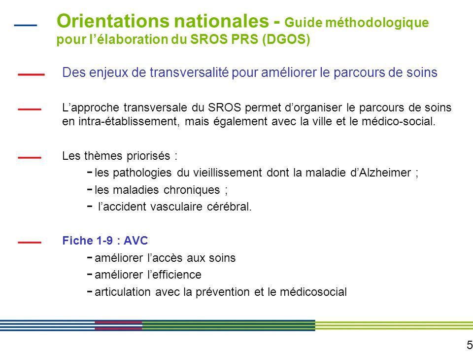 Orientations nationales - Guide méthodologique pour l'élaboration du SROS PRS (DGOS)
