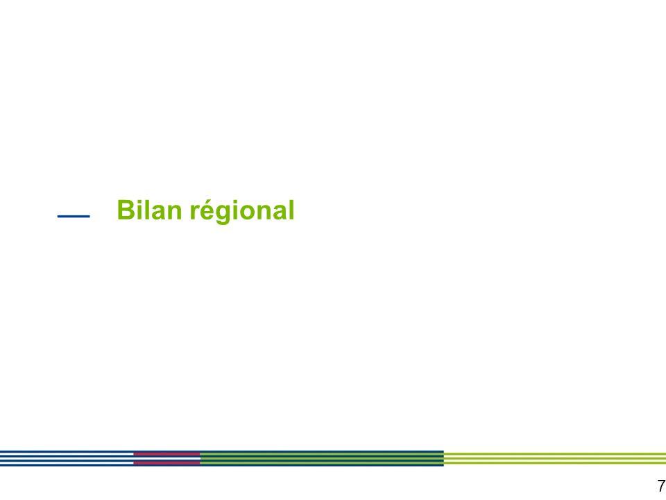 Bilan régional