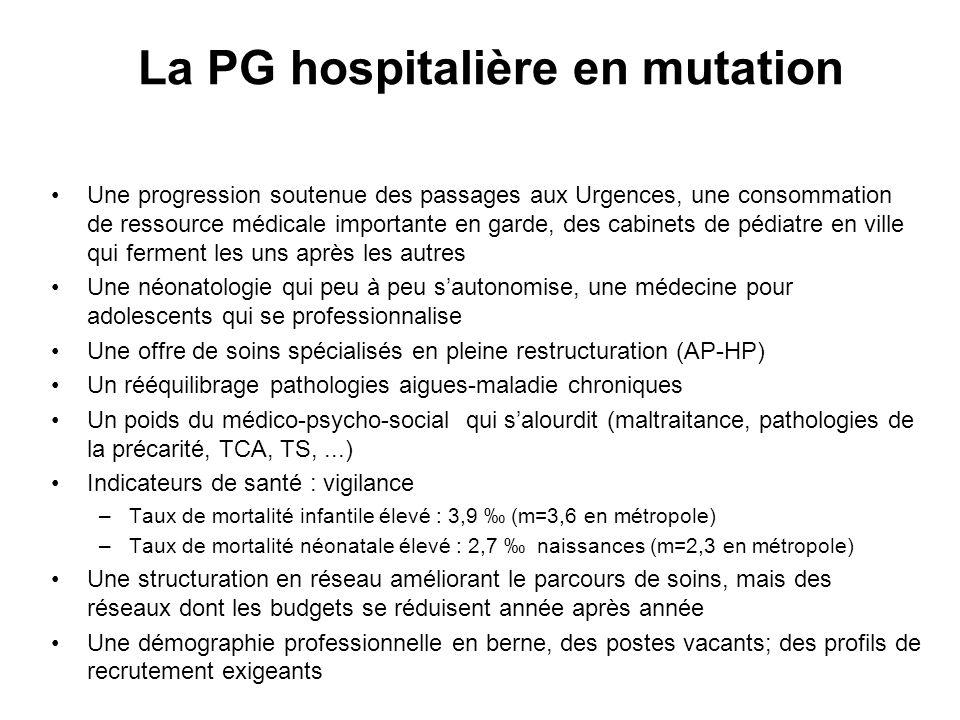 La PG hospitalière en mutation