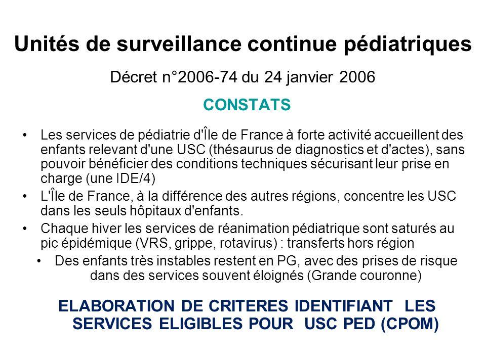 Unités de surveillance continue pédiatriques Décret n°2006-74 du 24 janvier 2006