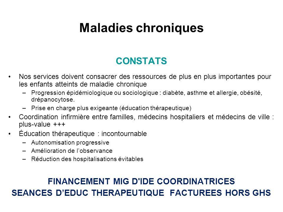 Maladies chroniques CONSTATS FINANCEMENT MIG D IDE COORDINATRICES