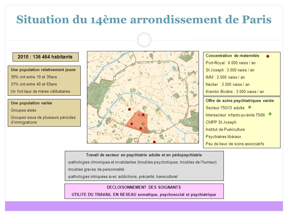 Situation du 14ème arrondissement de Paris