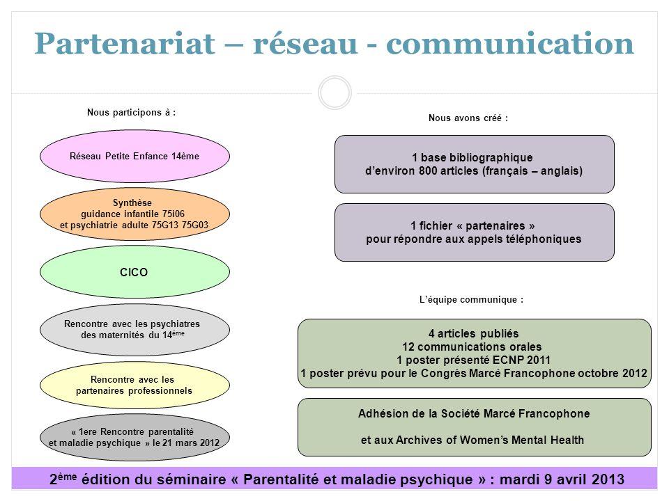 Partenariat – réseau - communication