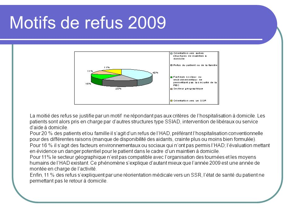 Motifs de refus 2009