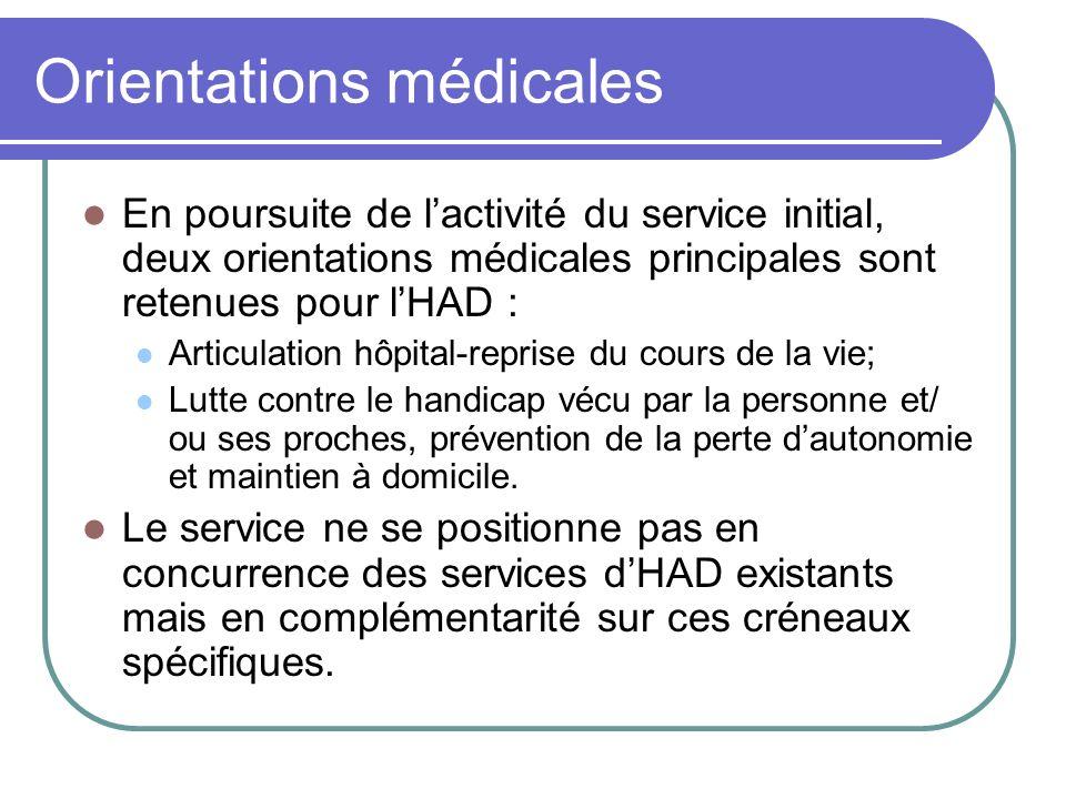 Orientations médicales