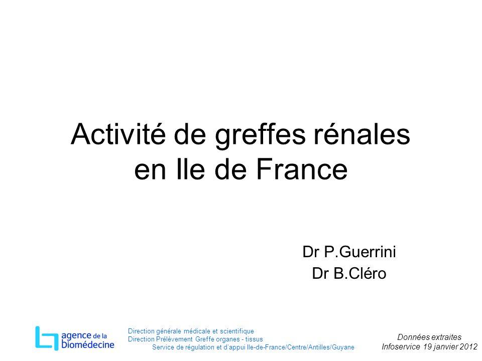 Activité de greffes rénales en Ile de France