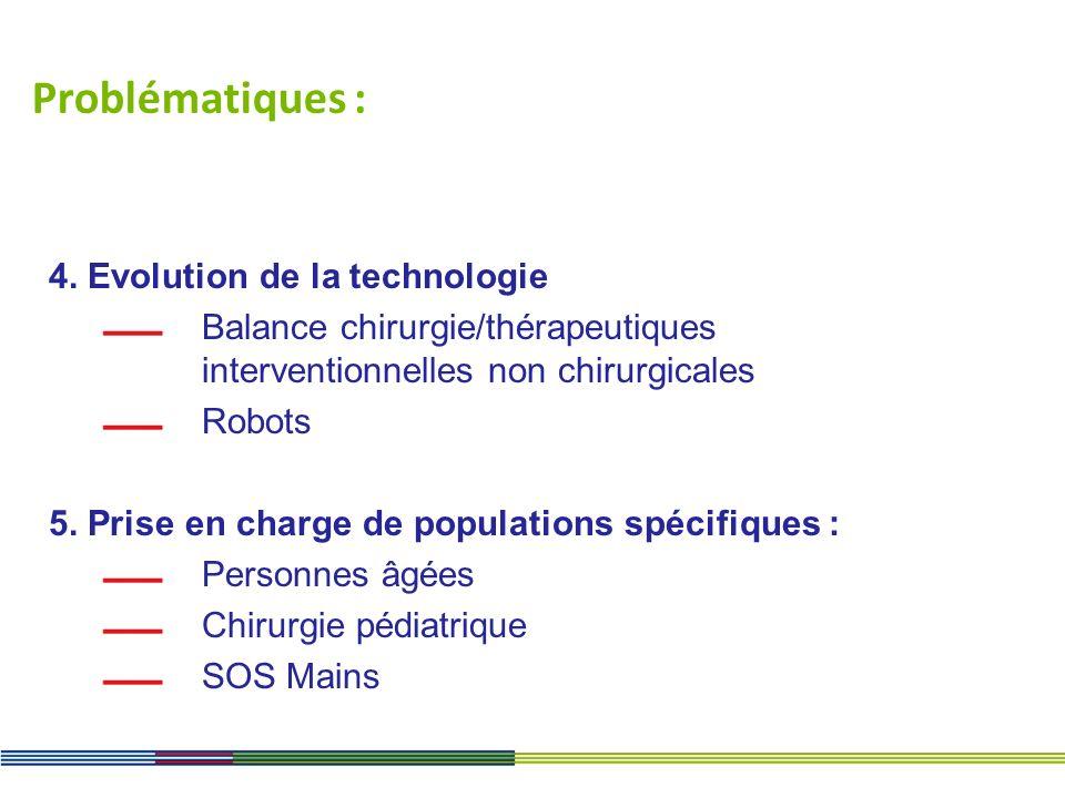 Problématiques : 4. Evolution de la technologie