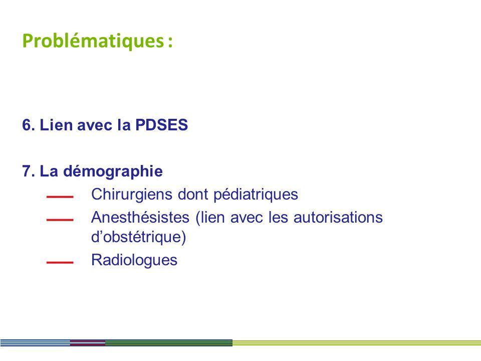Problématiques : 6. Lien avec la PDSES 7. La démographie