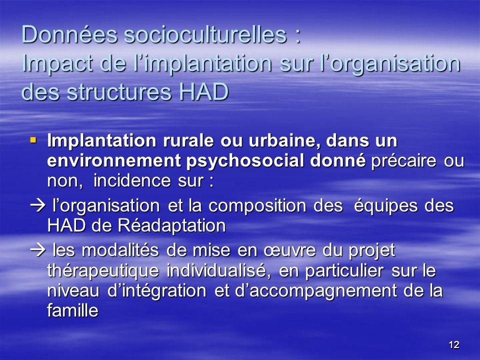 Données socioculturelles : Impact de l'implantation sur l'organisation des structures HAD