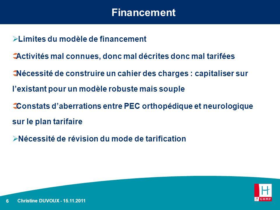 Financement Limites du modèle de financement