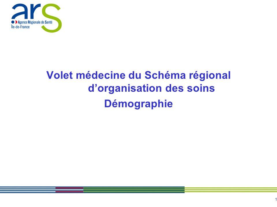 Volet médecine du Schéma régional d'organisation des soins Démographie