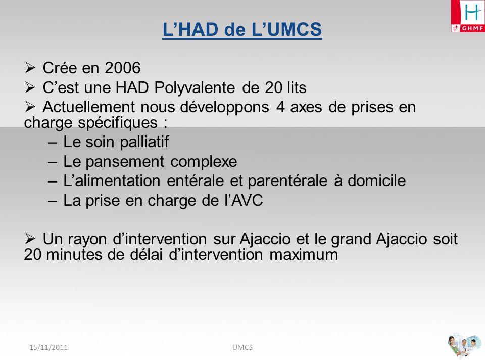 L'HAD de L'UMCS Crée en 2006 C'est une HAD Polyvalente de 20 lits