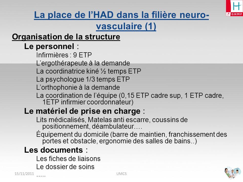 La place de l'HAD dans la filière neuro-vasculaire (1)