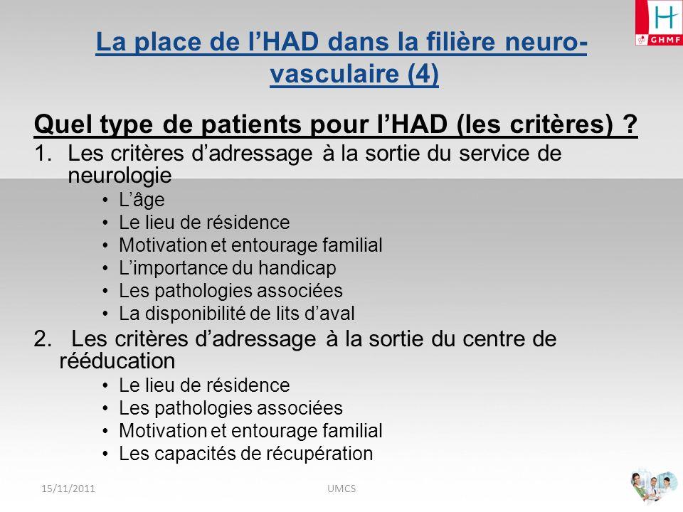 La place de l'HAD dans la filière neuro-vasculaire (4)