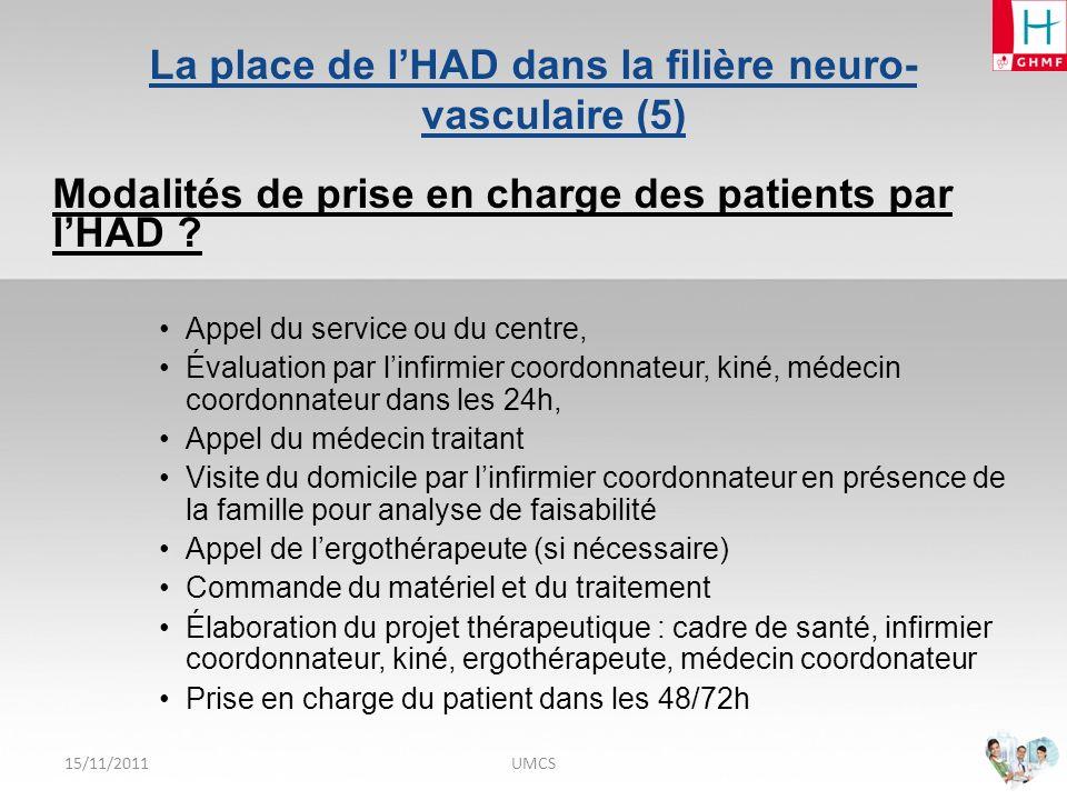 La place de l'HAD dans la filière neuro-vasculaire (5)