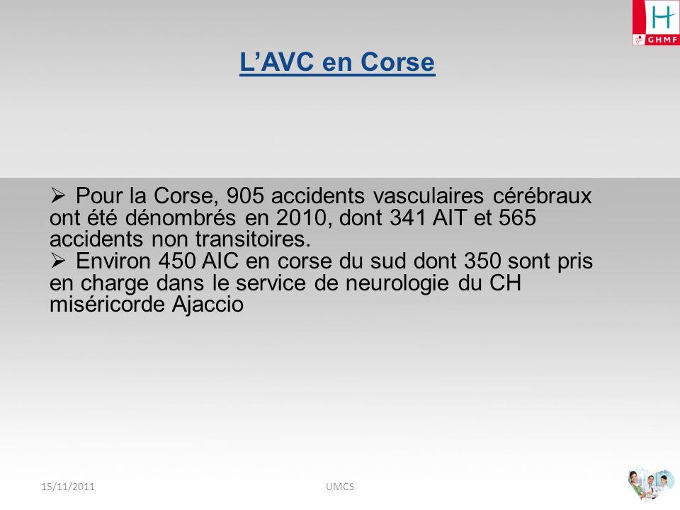 L'AVC en Corse Pour la Corse, 905 accidents vasculaires cérébraux ont été dénombrés en 2010, dont 341 AIT et 565 accidents non transitoires.