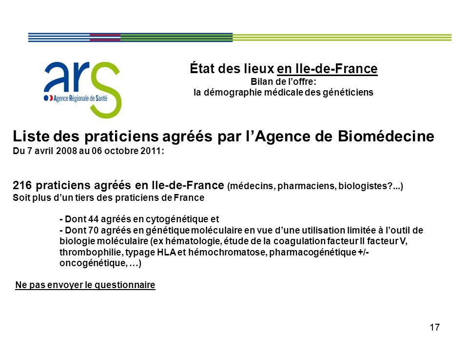 Liste des praticiens agréés par l'Agence de Biomédecine