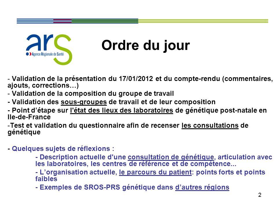 Ordre du jour Validation de la présentation du 17/01/2012 et du compte-rendu (commentaires, ajouts, corrections…)