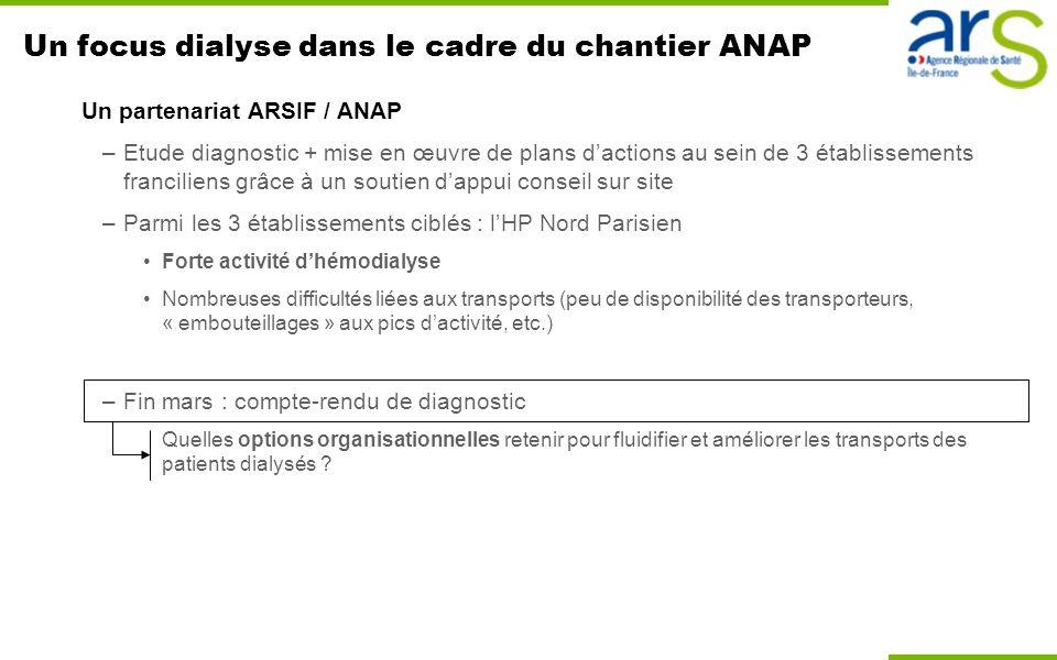 Un focus dialyse dans le cadre du chantier ANAP