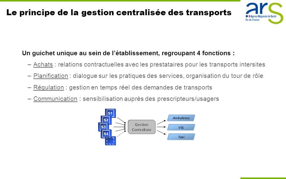 Le principe de la gestion centralisée des transports