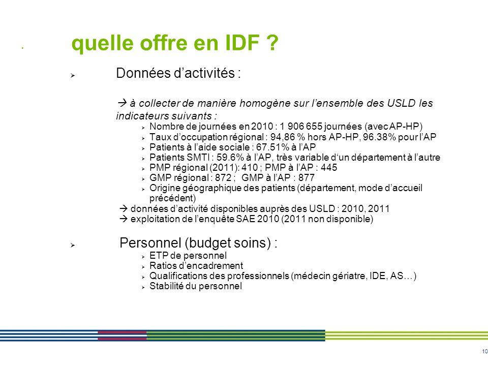 quelle offre en IDF Données d'activités :