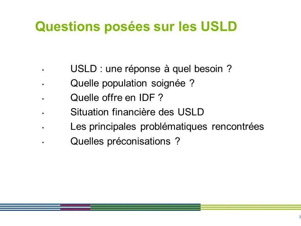 Questions posées sur les USLD