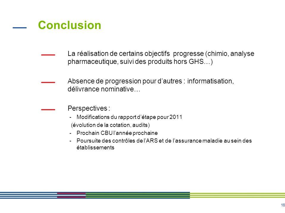 Conclusion La réalisation de certains objectifs progresse (chimio, analyse pharmaceutique, suivi des produits hors GHS…)