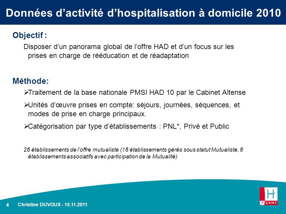Données d'activité d'hospitalisation à domicile 2010