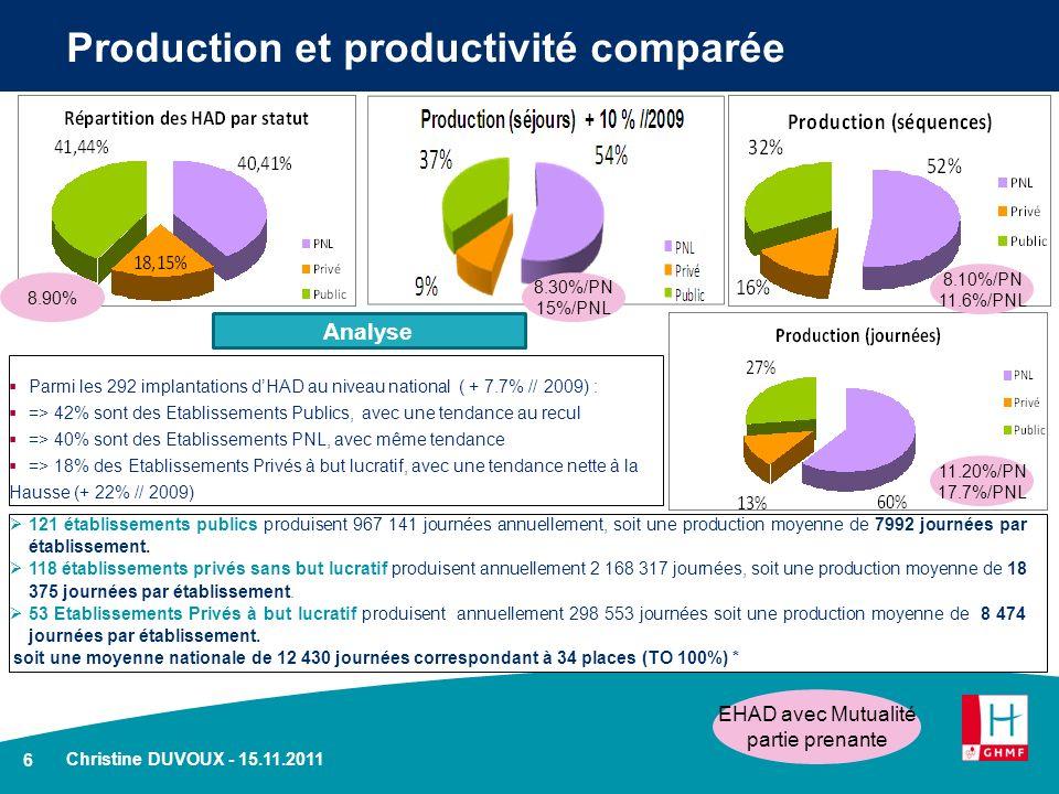 Production et productivité comparée
