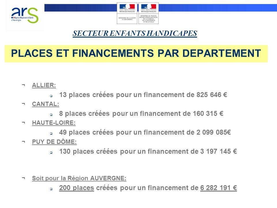 PLACES ET FINANCEMENTS PAR DEPARTEMENT