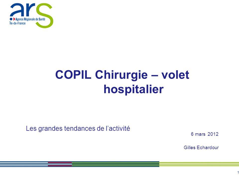 COPIL Chirurgie – volet hospitalier