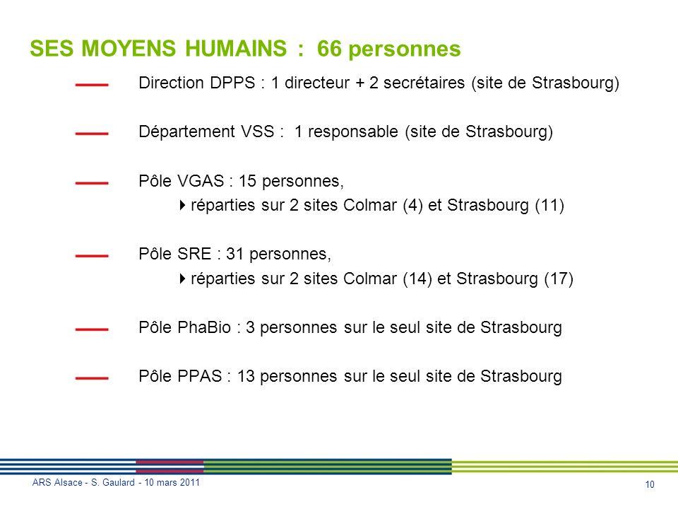 SES MOYENS HUMAINS : 66 personnes