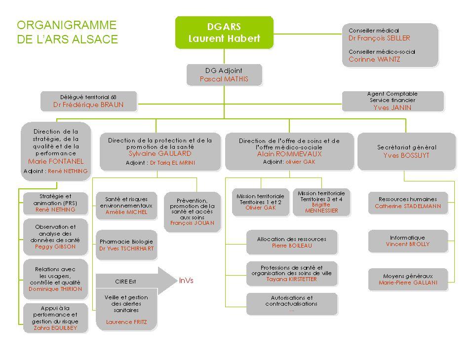 ORGANIGRAMME DE L'ARS ALSACE