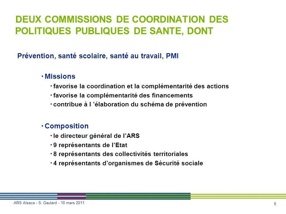 DEUX COMMISSIONS DE COORDINATION DES POLITIQUES PUBLIQUES DE SANTE, DONT