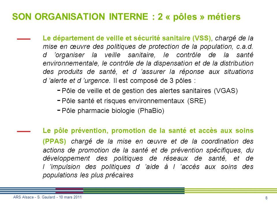 SON ORGANISATION INTERNE : 2 « pôles » métiers