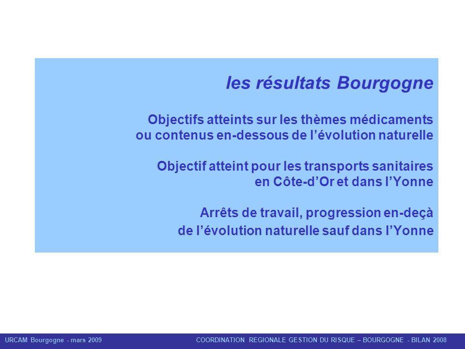 les résultats Bourgogne Objectifs atteints sur les thèmes médicaments ou contenus en-dessous de l'évolution naturelle Objectif atteint pour les transports sanitaires en Côte-d'Or et dans l'Yonne Arrêts de travail, progression en-deçà de l'évolution naturelle sauf dans l'Yonne
