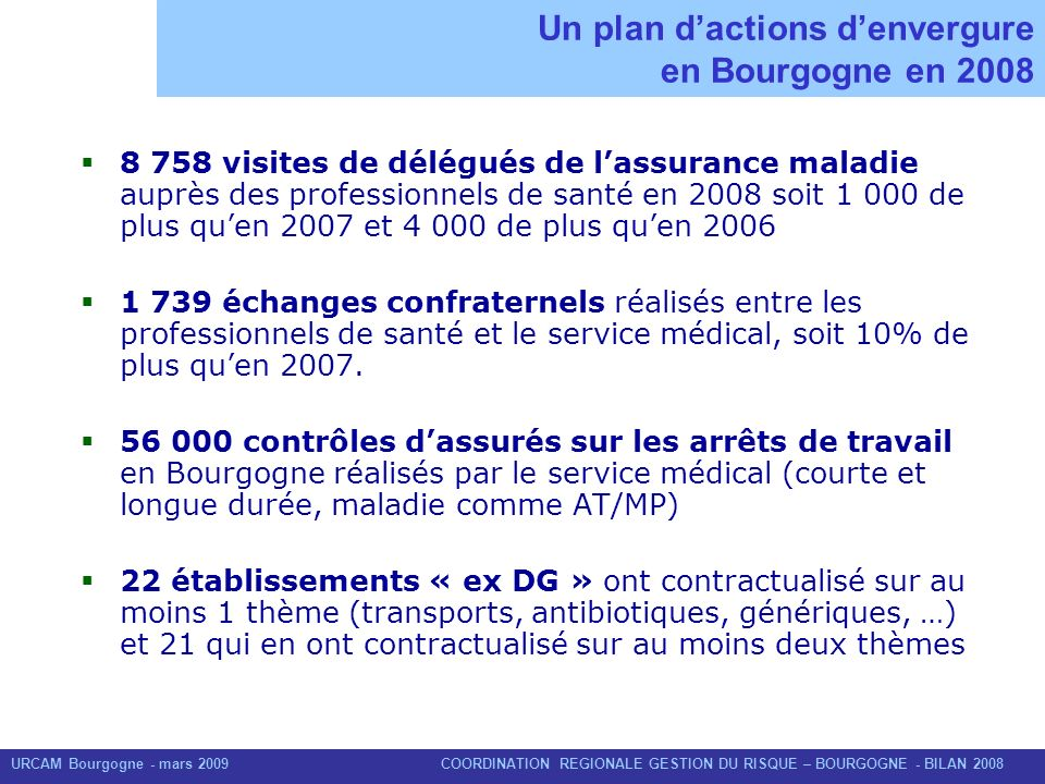 Un plan d'actions d'envergure en Bourgogne en 2008