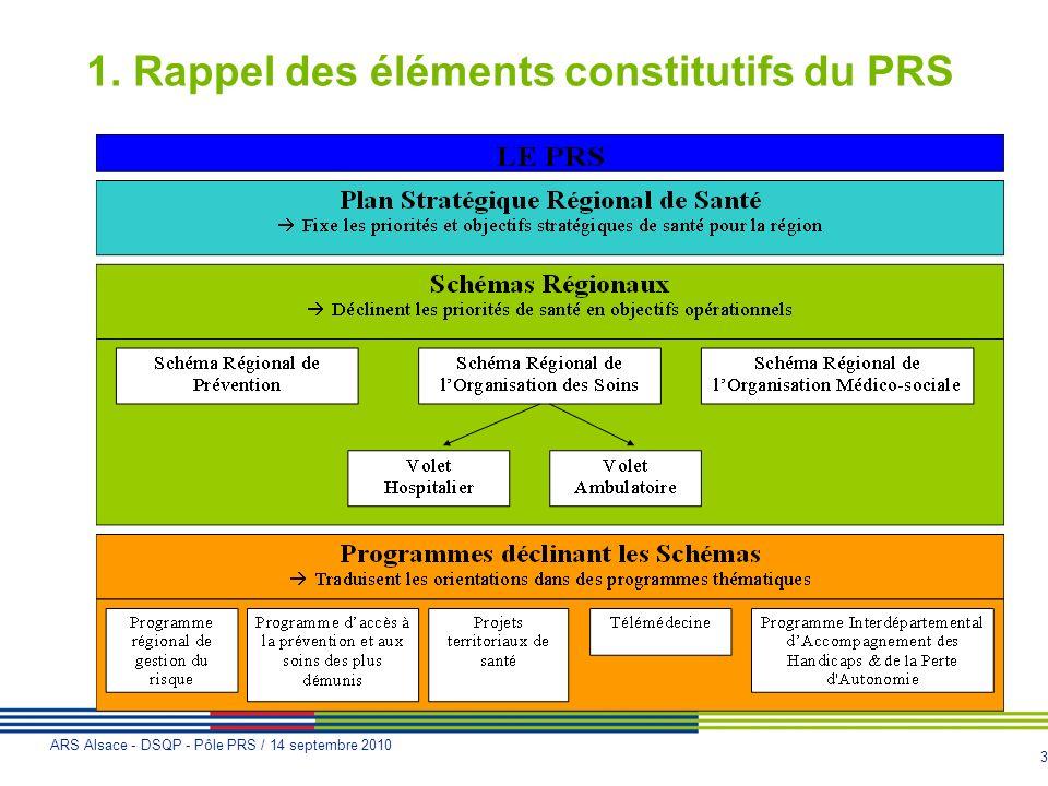 1. Rappel des éléments constitutifs du PRS