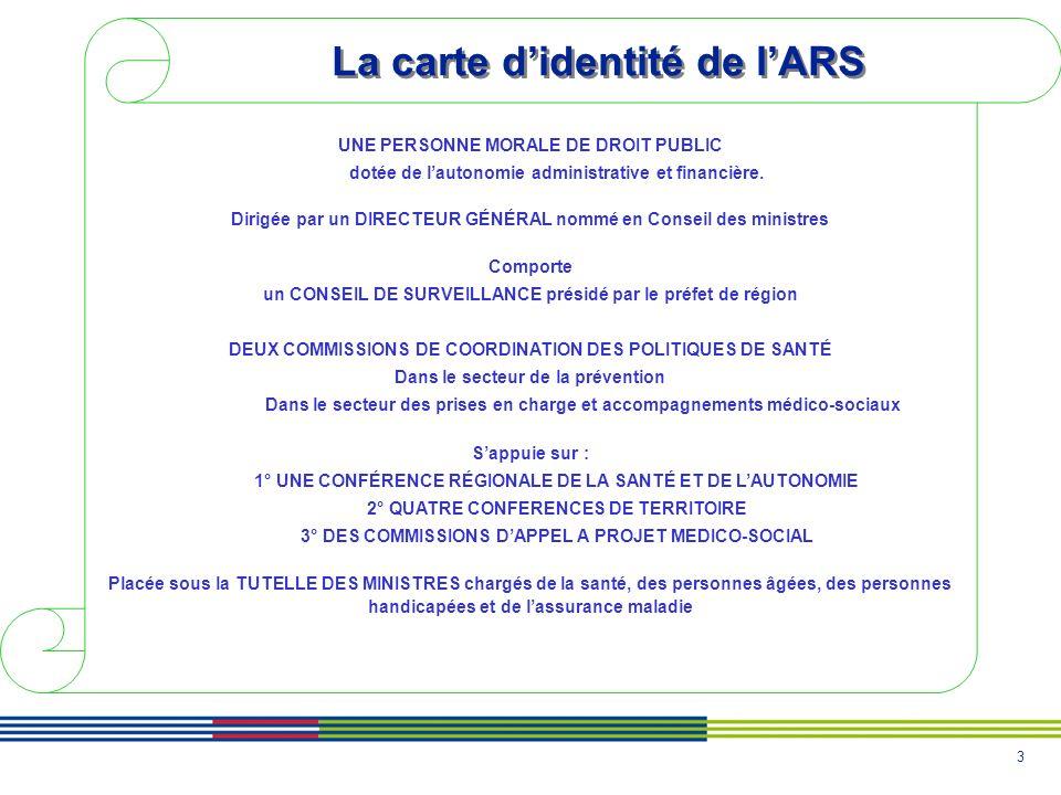 La carte d'identité de l'ARS