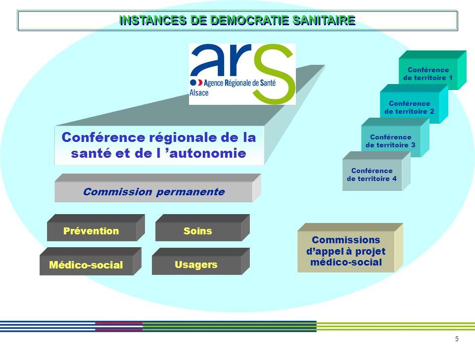Conférence régionale de la santé et de l 'autonomie