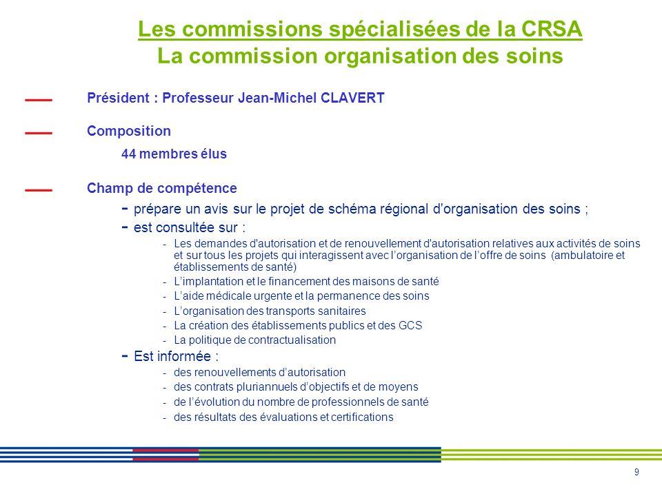 Les commissions spécialisées de la CRSA La commission organisation des soins