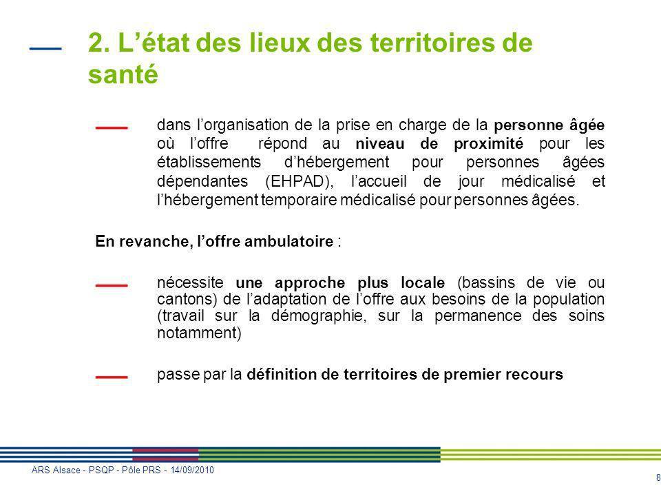 2. L'état des lieux des territoires de santé