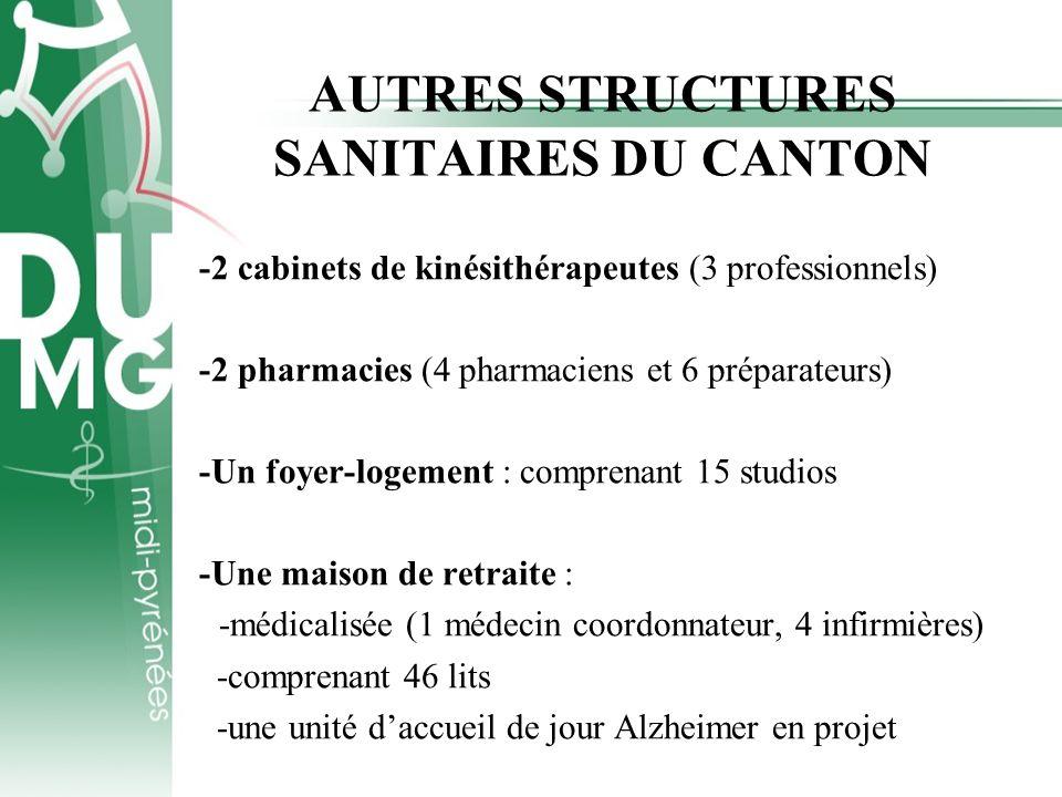 AUTRES STRUCTURES SANITAIRES DU CANTON
