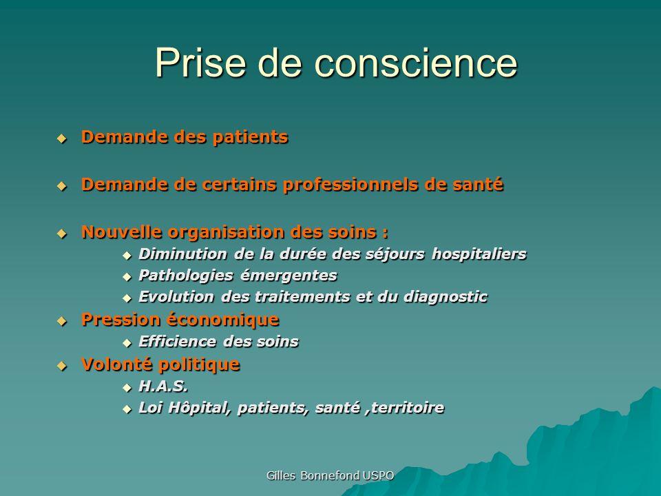 Prise de conscience Demande des patients