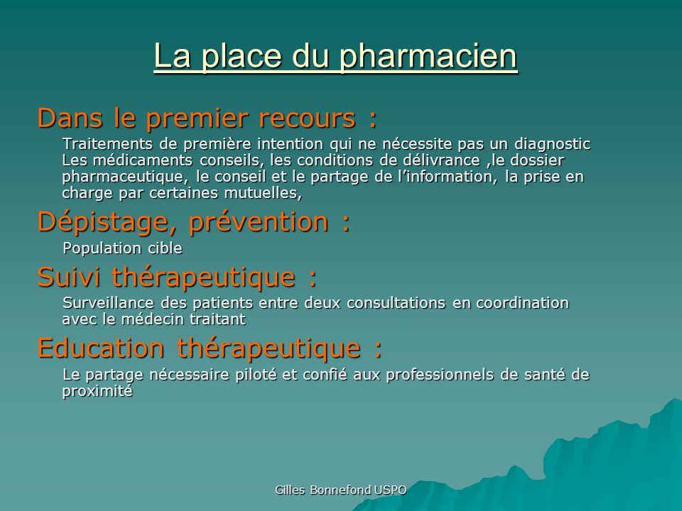 La place du pharmacien Dans le premier recours :