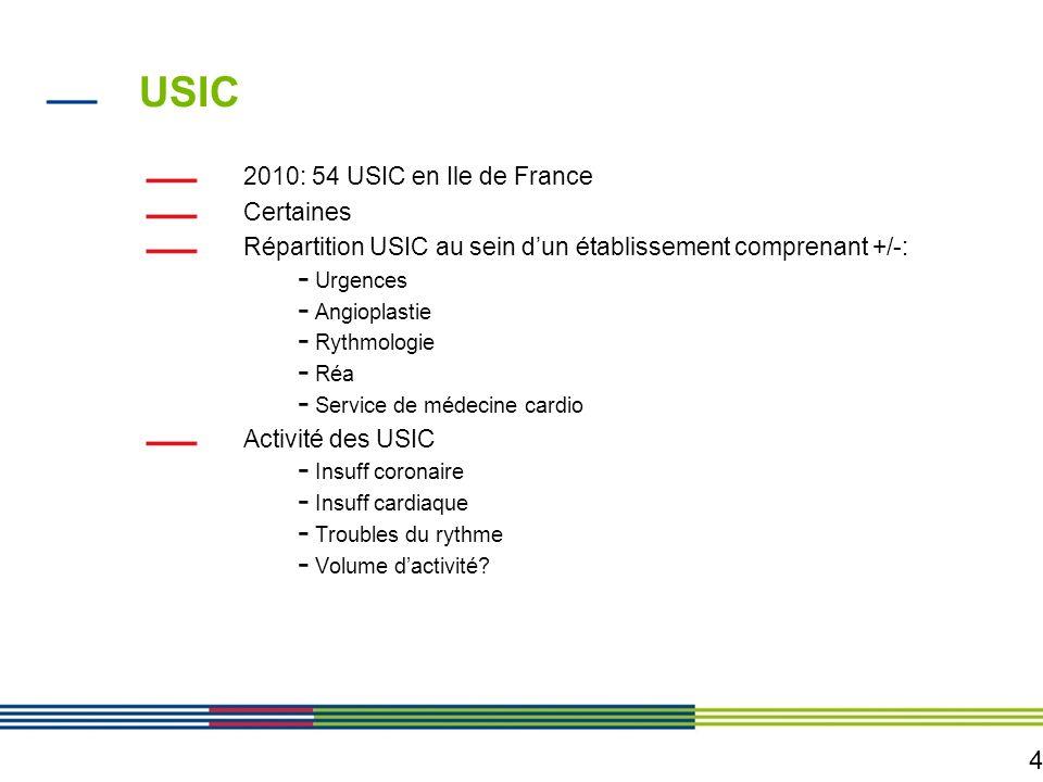 USIC 2010: 54 USIC en Ile de France Certaines