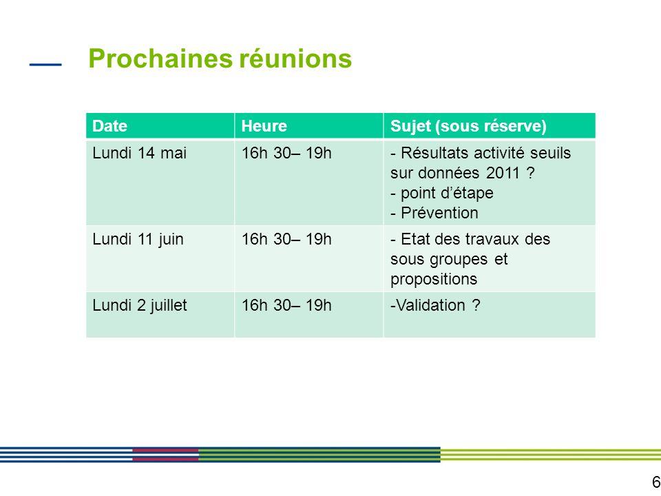 Prochaines réunions Date Heure Sujet (sous réserve) Lundi 14 mai