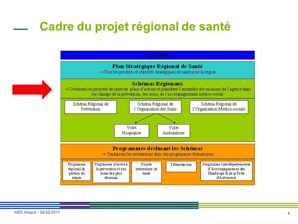 Cadre du projet régional de santé